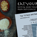 Nuts and seeds that may fight iron deficiency