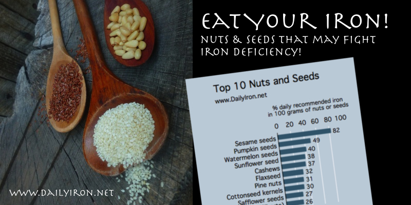 Nuts And Seeds That May Fight Iron Deficiency Daily Iron