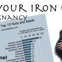 Eating your iron in pregnancy