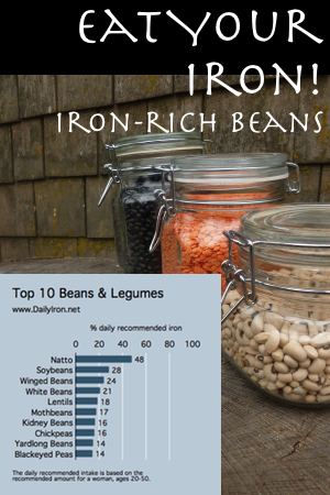Beans rich in iron, but prepare them with a twist...